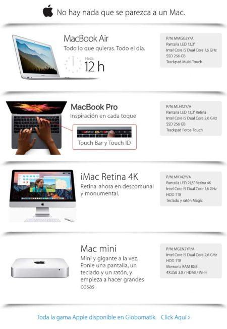 toda la gama Apple disponible en globomatik