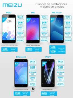 comprar smartphone barato